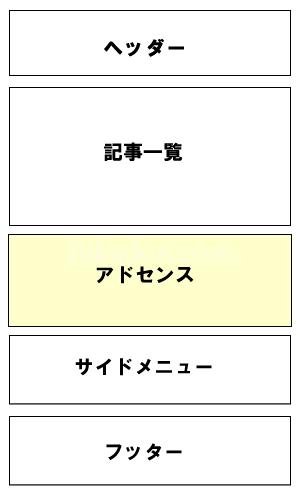 カテゴリページ(スマホ)