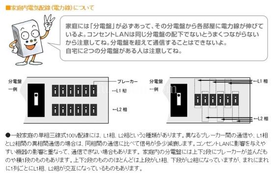 画像元:コンセントLANの接続方法|PLCアダプター|パソコン周辺機器|Panasonic